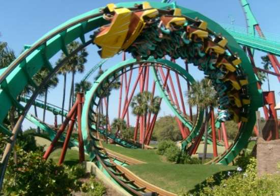 A Family Holiday in Florida, USA : The Best Activities